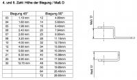 Höhe der Biegung / Maß D